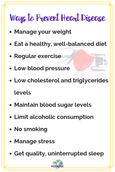 controllable  risks of heart disease